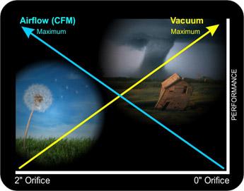 airflow-vacuum