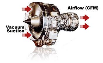 vacuum-suction-airflow-cfm